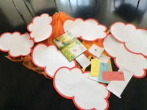 Notizwolken für Coaching und Persönliche Zukunftsplanung